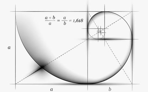Resultado de imagen de La búsqueda de la perfección geométrica y de las propiedades matemáticas pueden ser una guía importante en el estudio científico del mundo